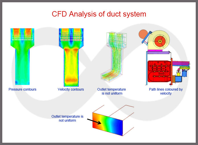 CFD Analysis Samples