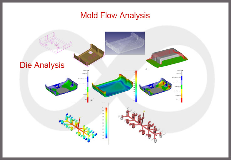 CFD Analysis Samples