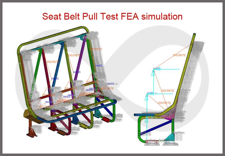 FEA Samples