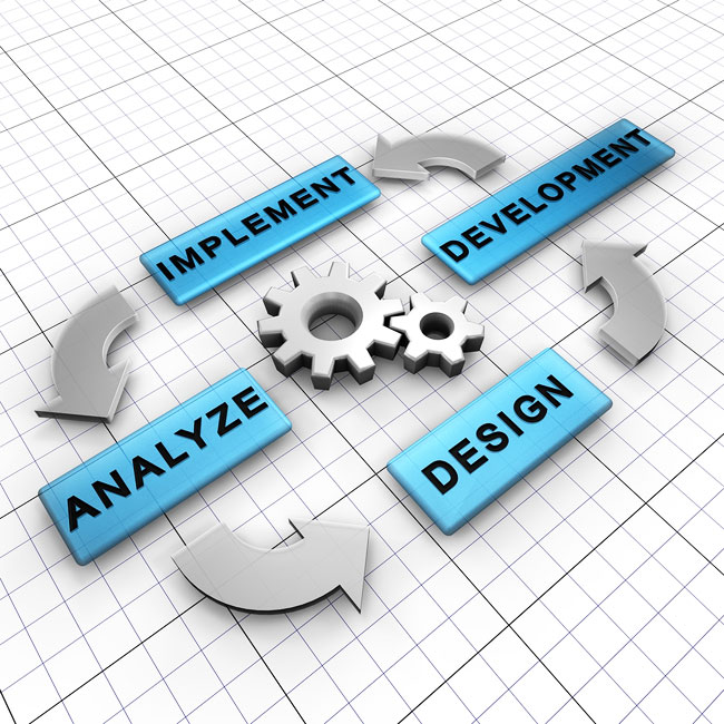 Web Development Services - Outsource2india