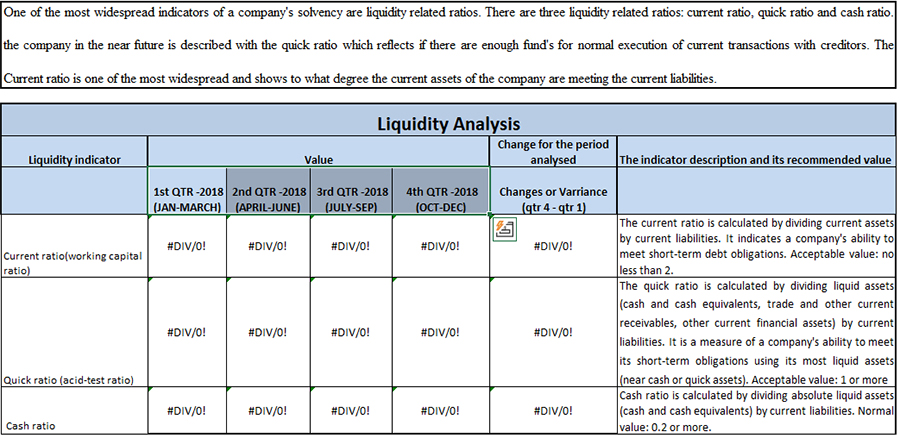 Liquidity Analysis