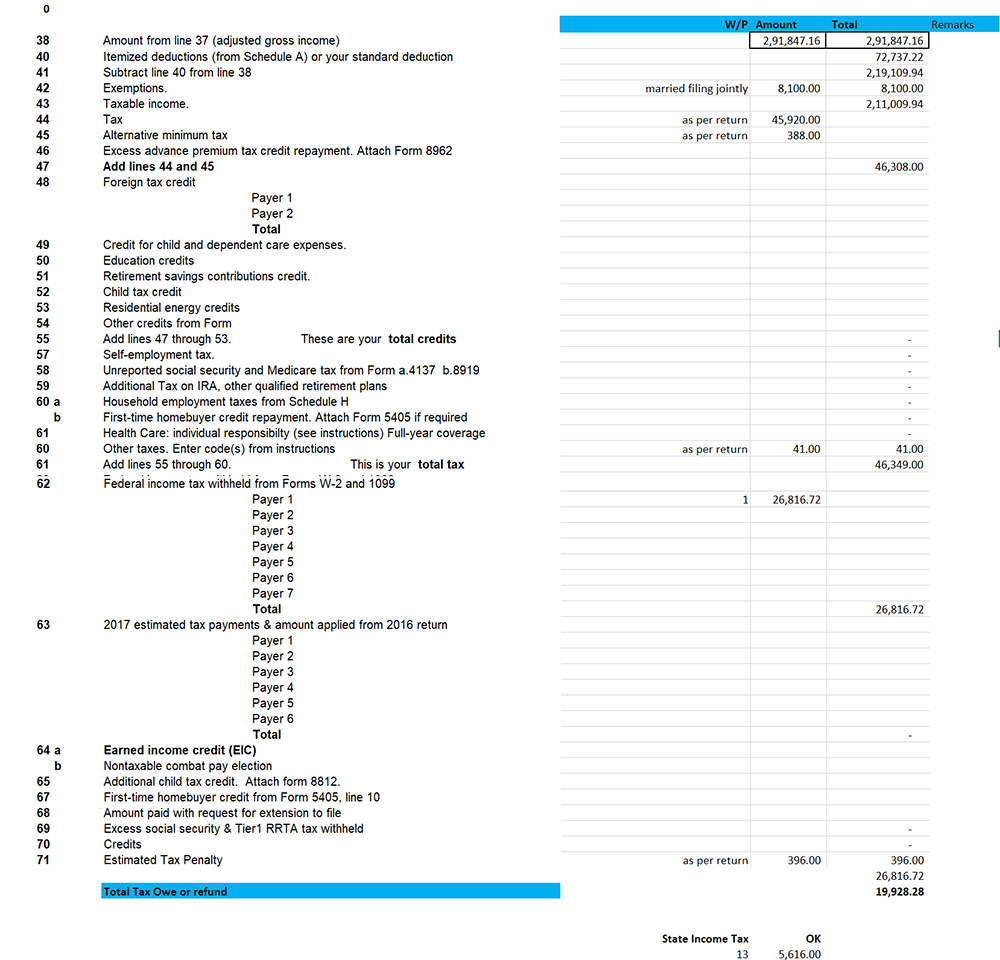 Tax & Credits