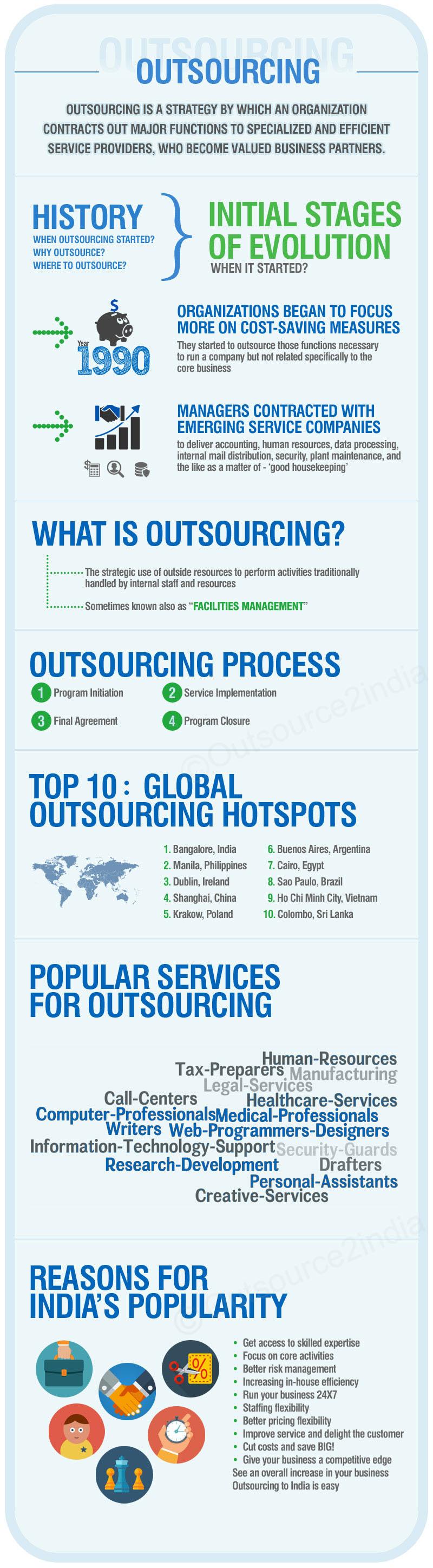 Infographics O2I