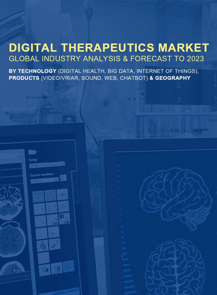 Custom Research Report on Digital Therapeutics Market