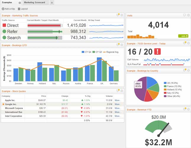 Business Intelligence Dashboard Visualization Services OI - Operations dashboard template