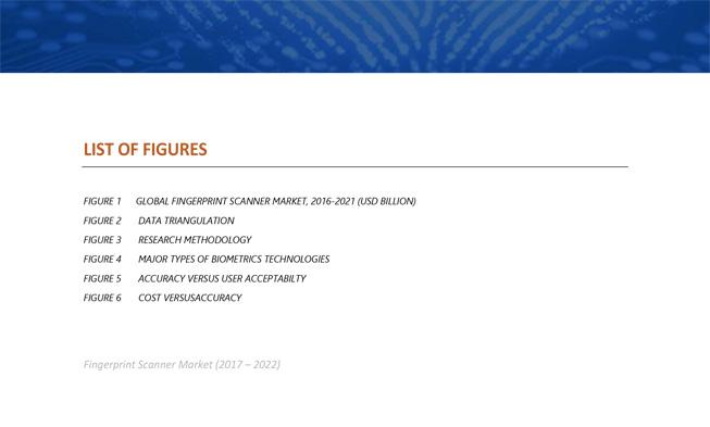Fingerprint Scanner Market