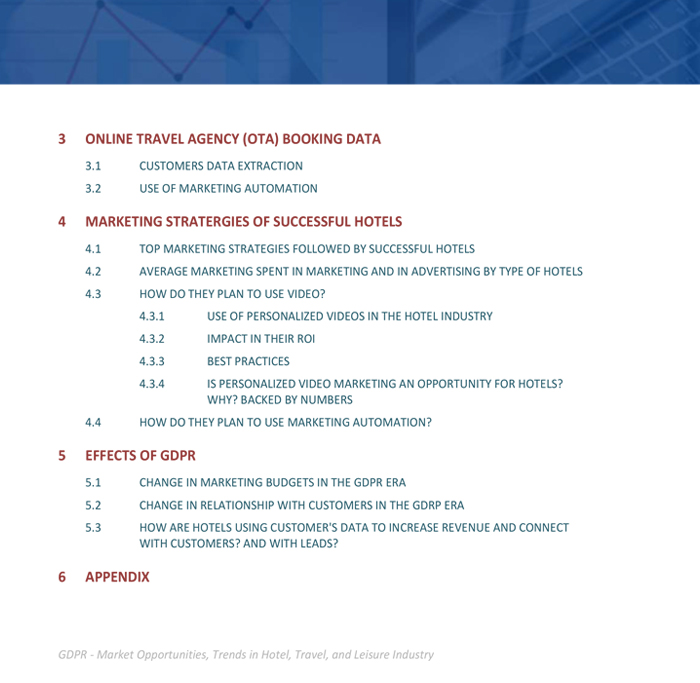 GDPR Market Trends in Hotel Travel and Leisure Industry
