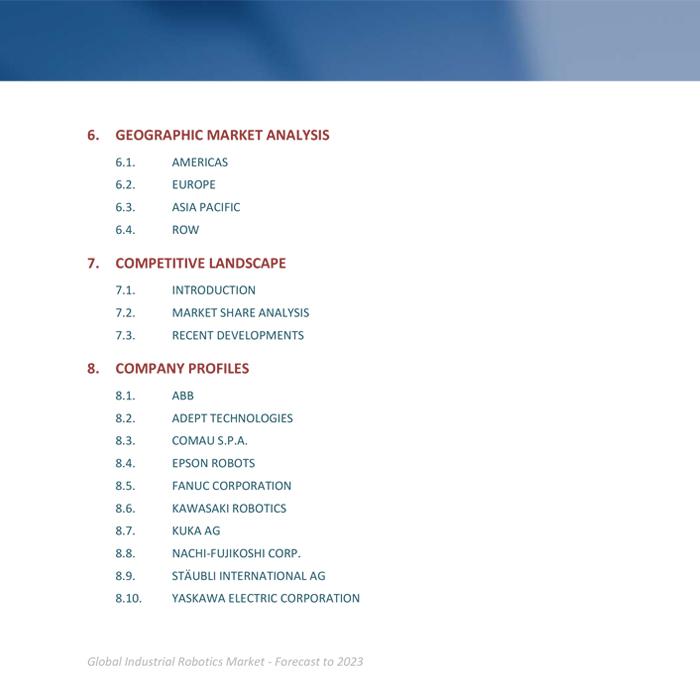 Global Industrial Robotics Market