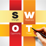 How SWOT Analysis Can Help Your Business
