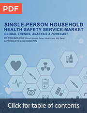 Health Safety Service Market for Single Person Household