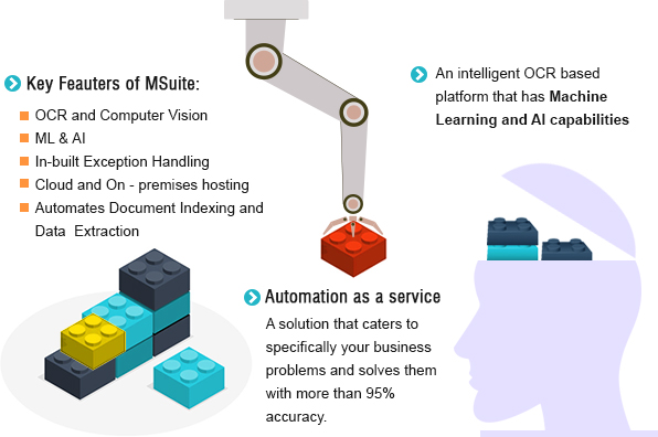 Key Features of MSuite & Automation Infographic