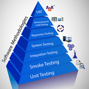 Continuous Integration Services