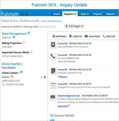 Fulcrum Inquiry