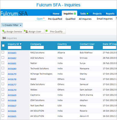 Fulcrum Inquiry Details