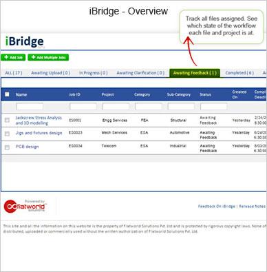 iBridge - overview