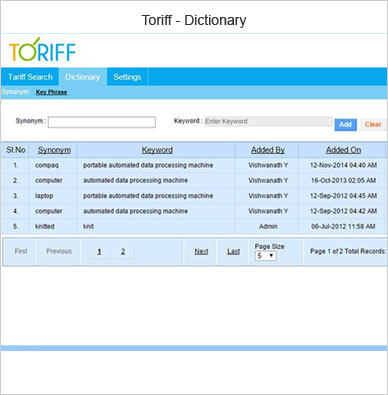 toriff dictionary