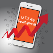 iOS App Development Predictions