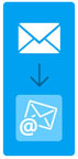 Mobile Email Management