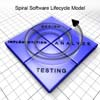 Spiral Software Lifecycle Model