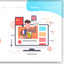 Translation of Company Websites